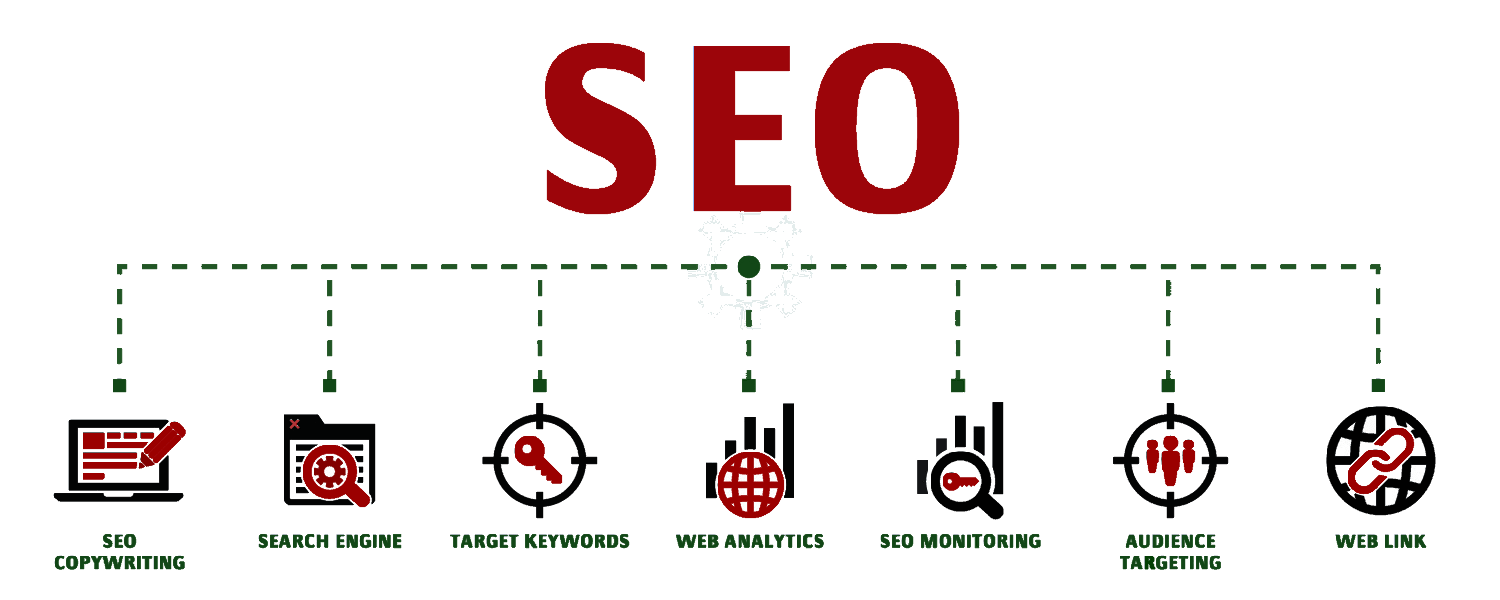 Red SEO Info Graphic