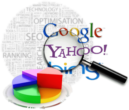 Search Engine Optimization Structure